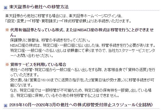 証券 ログイン トレード 日興 イージー